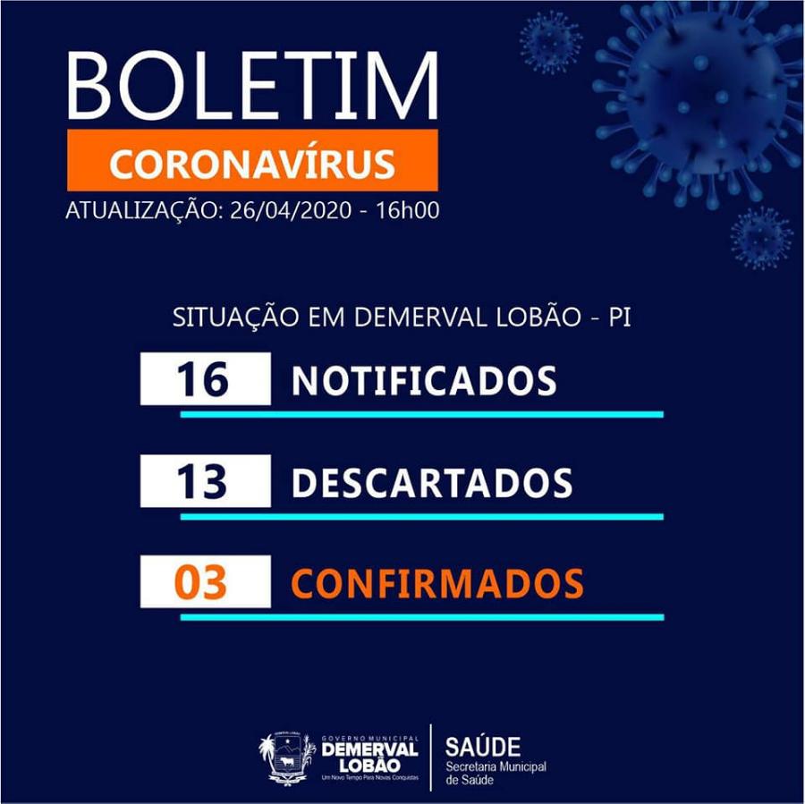 Demerval Lobão tem terceiro caso de Covid-19 confirmado